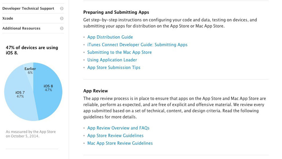 Apple-iOS-8-adoption-rate