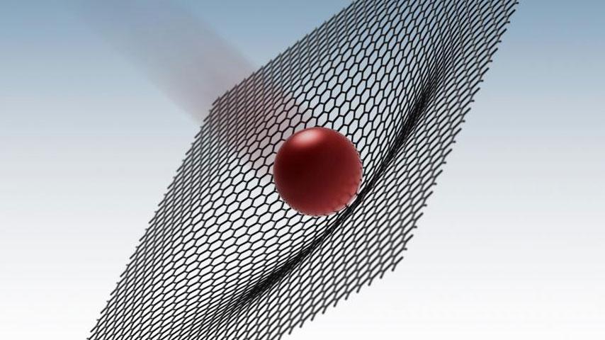 Bulletproof-graphene