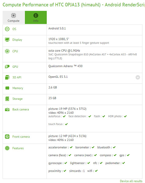 HTC One M9-bench leaked