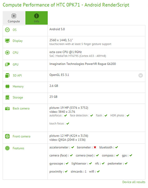 HTC One Max-bench leaked