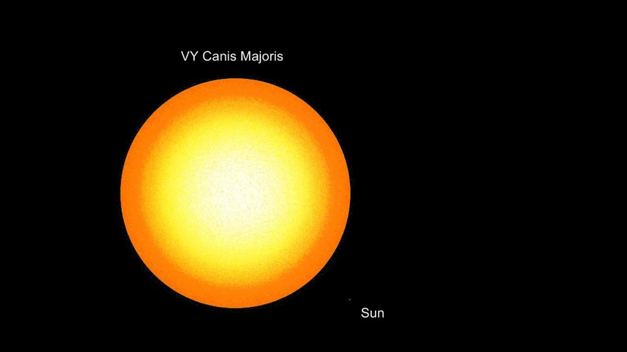 Resultado de imagem para Canis Majoris