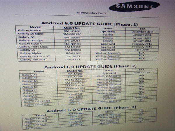 Samsung Galaxy Note 5, Note 4, and Note 3 Android 6 0